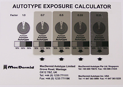 how to use an exposure calculator
